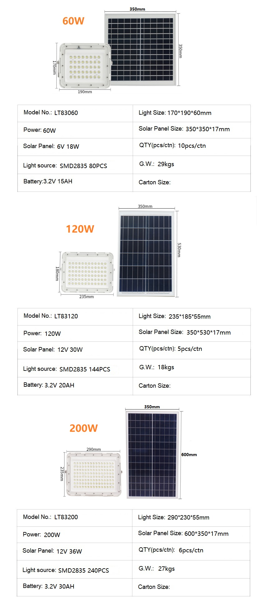 Litel Technology best quality best outdoor solar flood lights inquire now for barn-4